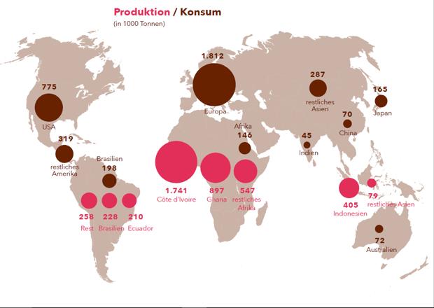 Quelle: Kakao-Barometer 2015