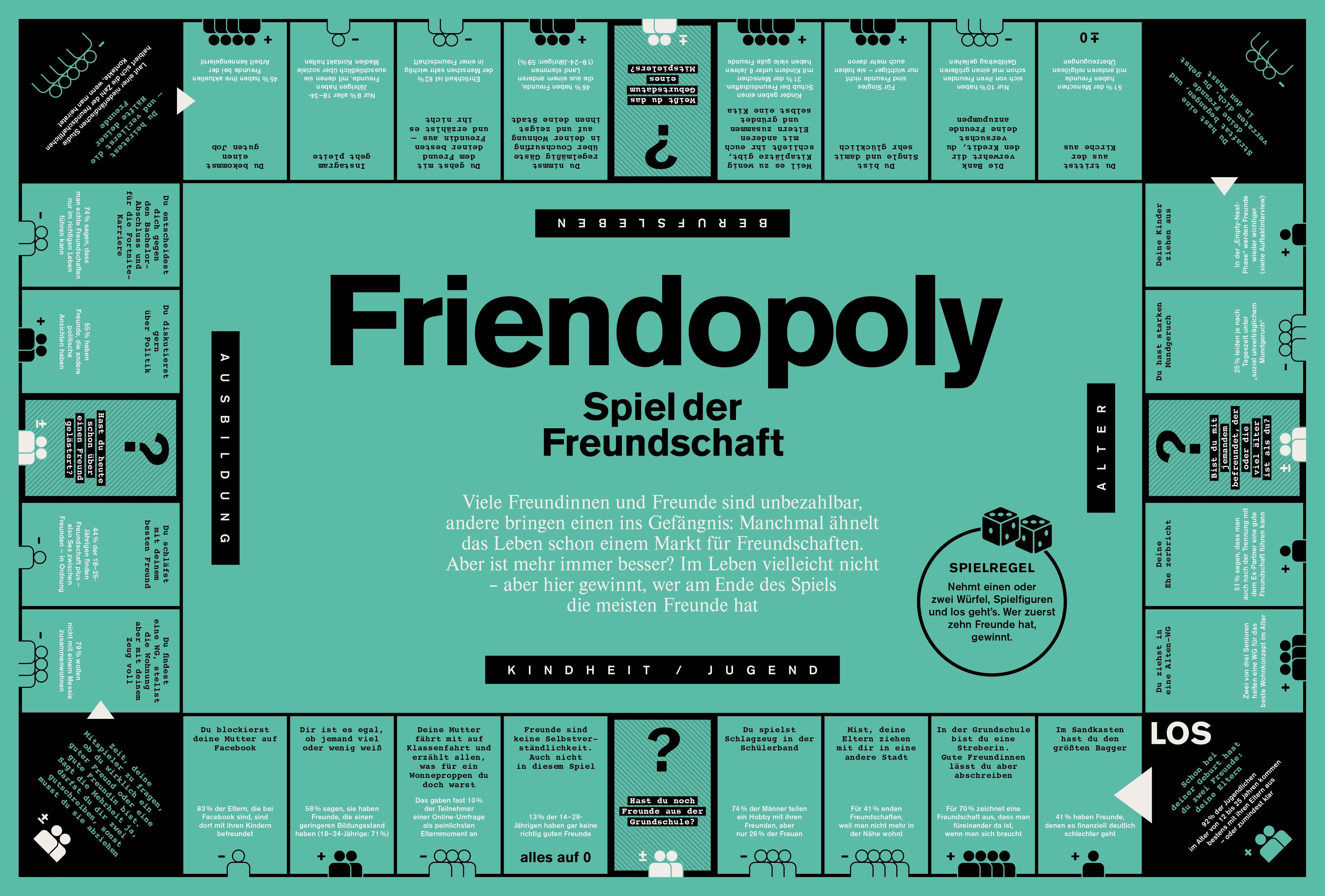 Friendopoly – Das Spiel der Freundschaft