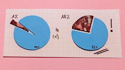 Tortendiagram mit Blutwurst