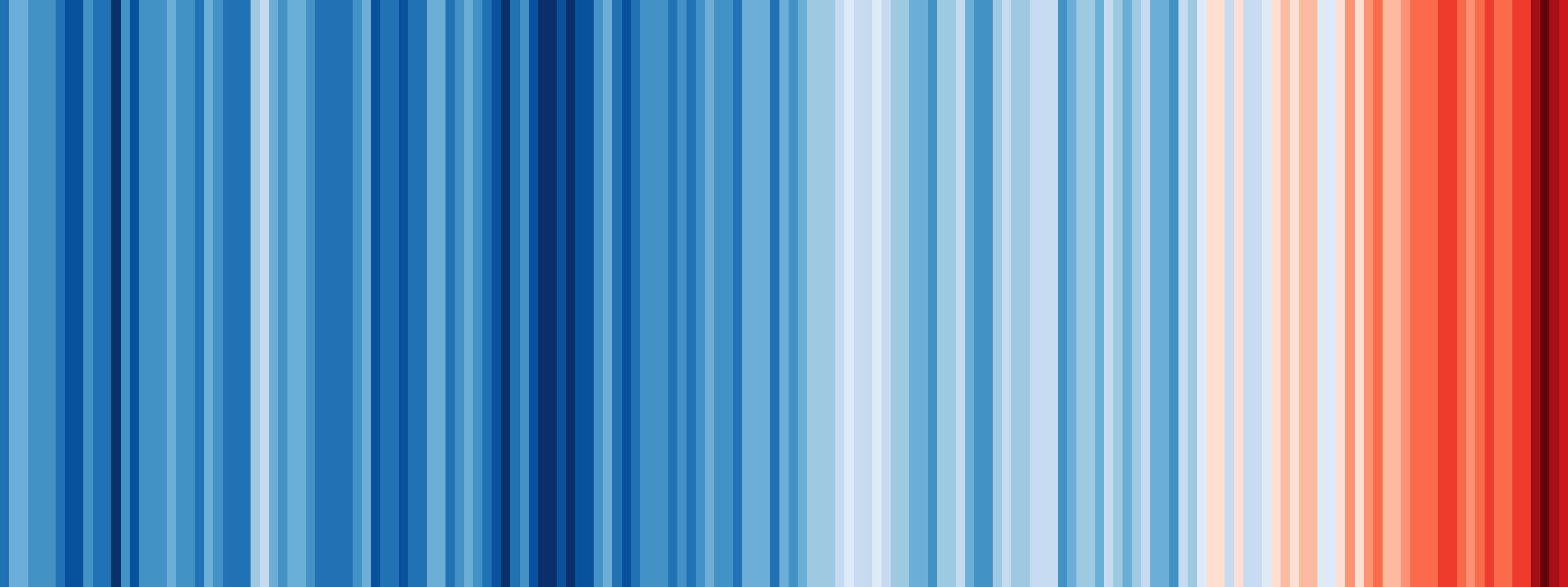 Climate Stripes von Ed Hawkins
